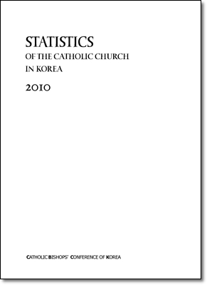Statistics of the Catholic Church in Korea 2010